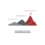 die 3 stufen zur inneren persönlichkeitsentwicklung grafik aus dem buch
